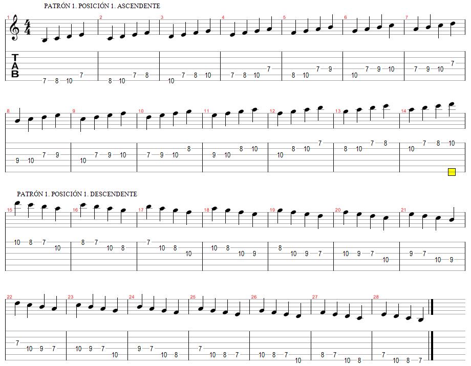 Práctica de las 5 posiciones (II): Patrones melódicos.